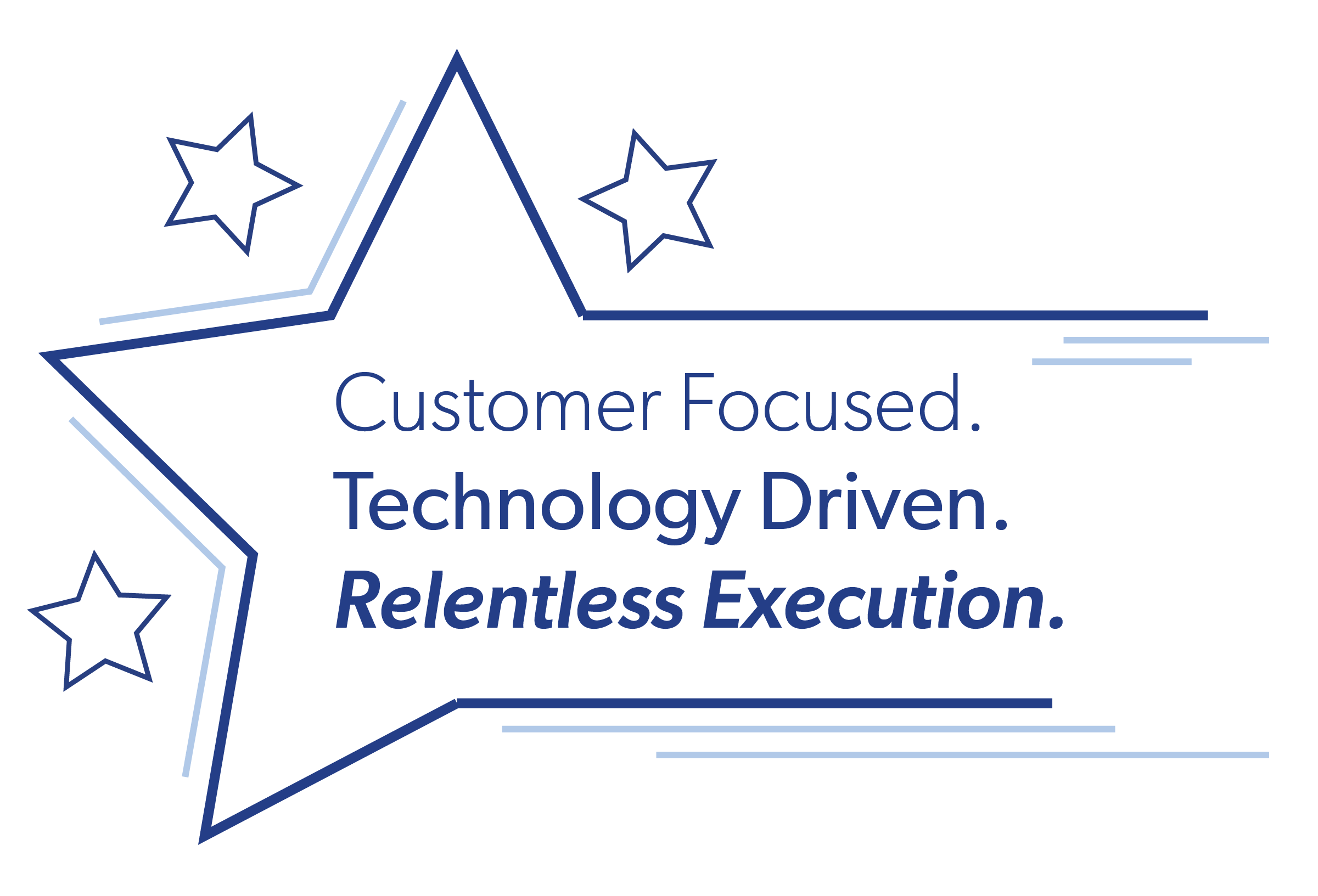 Customer Focused. Technology Driven. Relentless Execution.